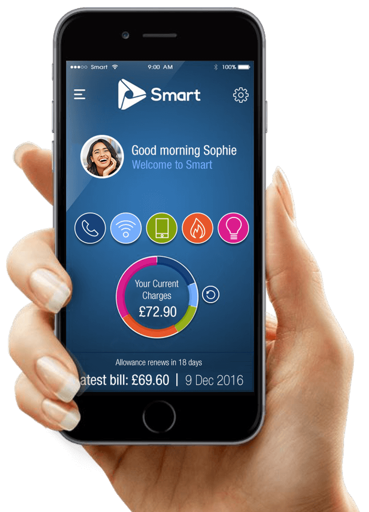 Smart on mobile phone